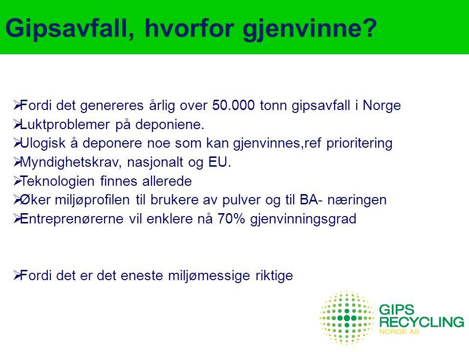 Gipsavfall, hvorfor gjenvinne?  Fordi det genereres årlig over 50.000 tonn gipsavfall i Norge  Luktproblemer på deponiene.  Ulogisk å deponere noe