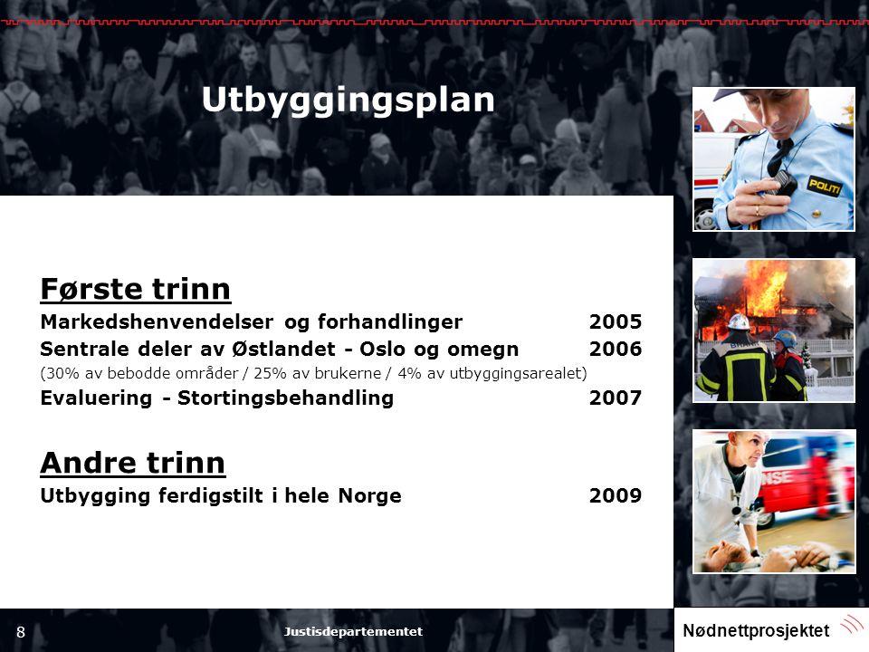 Nødnettprosjektet 8 Justisdepartementet Utbyggingsplan Første trinn Markedshenvendelser og forhandlinger2005 Sentrale deler av Østlandet - Oslo og ome