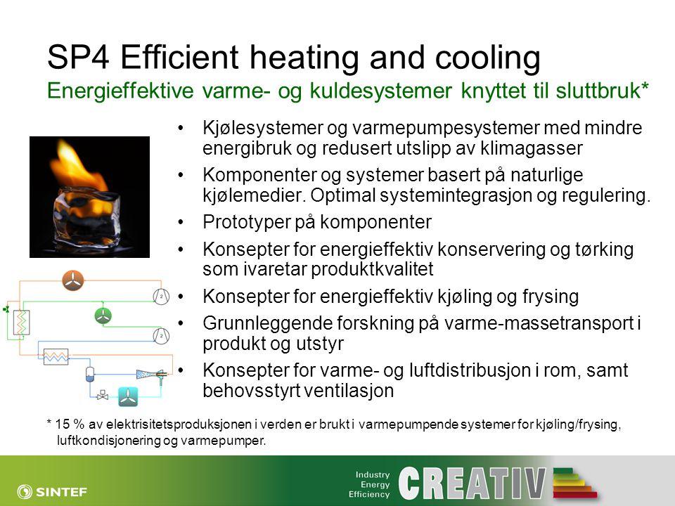 SP4 Efficient heating and cooling Energieffektive varme- og kuldesystemer knyttet til sluttbruk* •Kjølesystemer og varmepumpesystemer med mindre energ