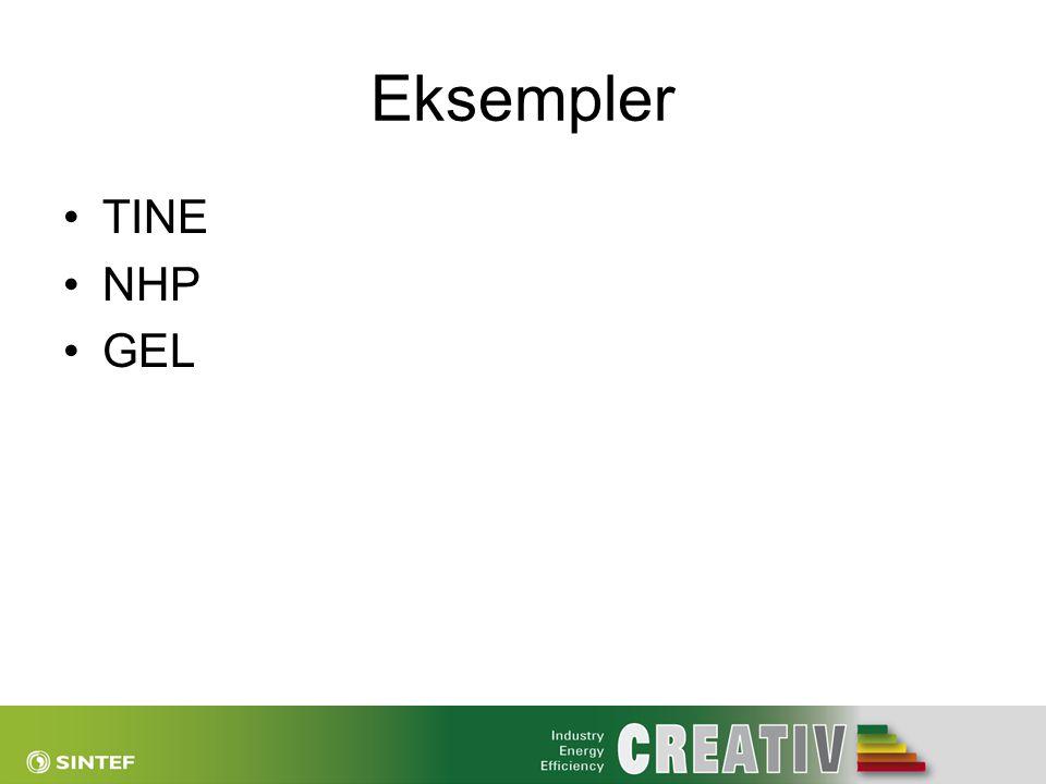 Eksempler •TINE •NHP •GEL