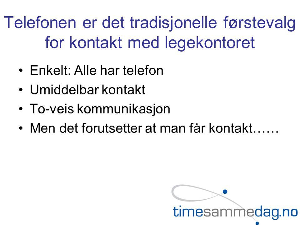 Telefonen er det tradisjonelle førstevalg for kontakt med legekontoret •Enkelt: Alle har telefon •Umiddelbar kontakt •To-veis kommunikasjon •Men det f
