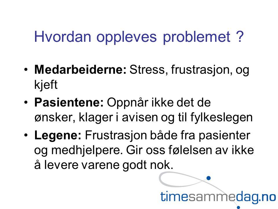 Hvordan oppleves problemet ? •Medarbeiderne: Stress, frustrasjon, og kjeft •Pasientene: Oppnår ikke det de ønsker, klager i avisen og til fylkeslegen