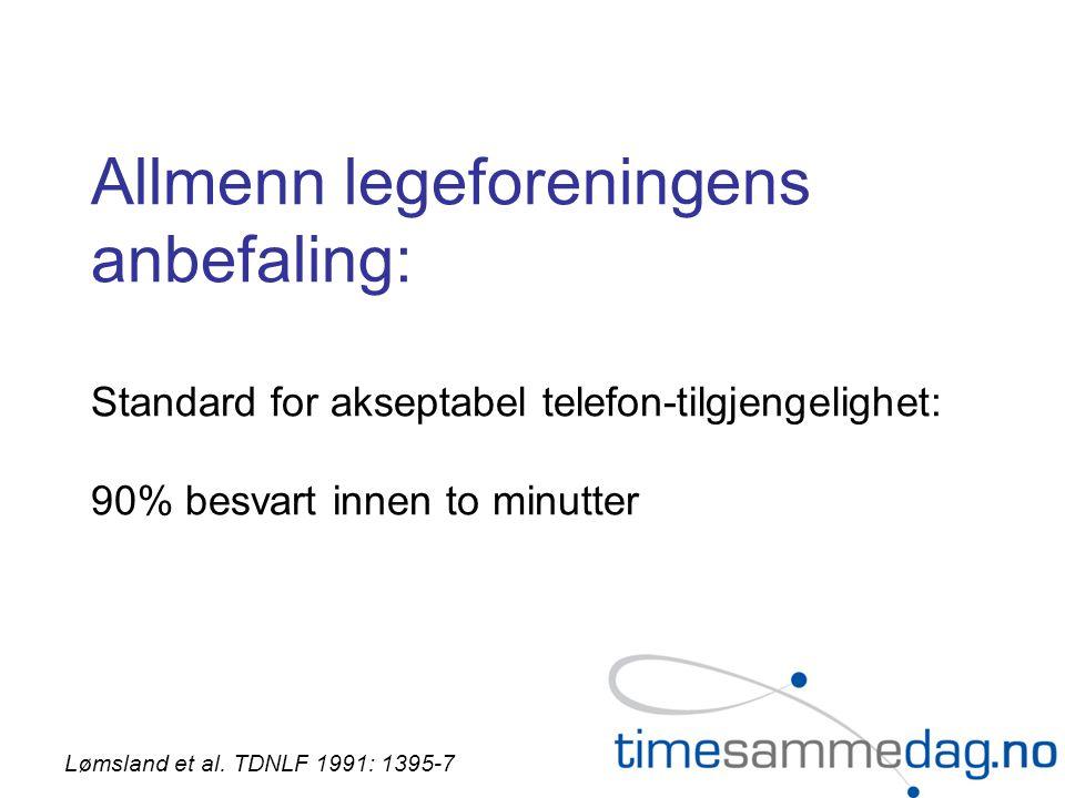 Allmenn legeforeningens anbefaling: Standard for akseptabel telefon-tilgjengelighet: 90% besvart innen to minutter Lømsland et al. TDNLF 1991: 1395-7