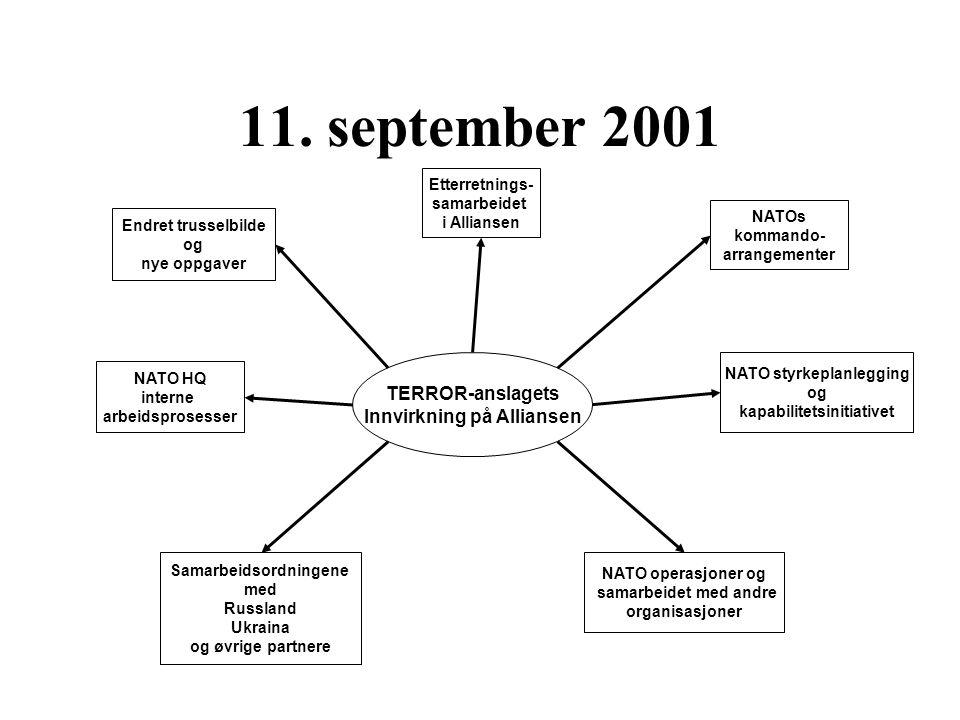 11. september 2001 Endret trusselbilde og nye oppgaver Etterretnings- samarbeidet i Alliansen NATO HQ interne arbeidsprosesser NATOs kommando- arrange