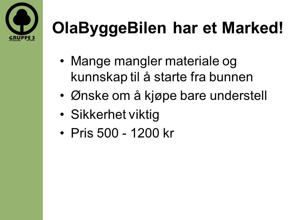 OlaByggeBilen har et Marked.