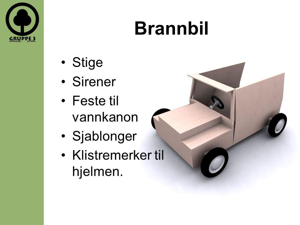 Bruksanvisning •Ikea/ Lego løsning: flatpakke med byggeinstruks •Sikkerhets-, malings- og vedlikeholdsveiledning: tekstformat