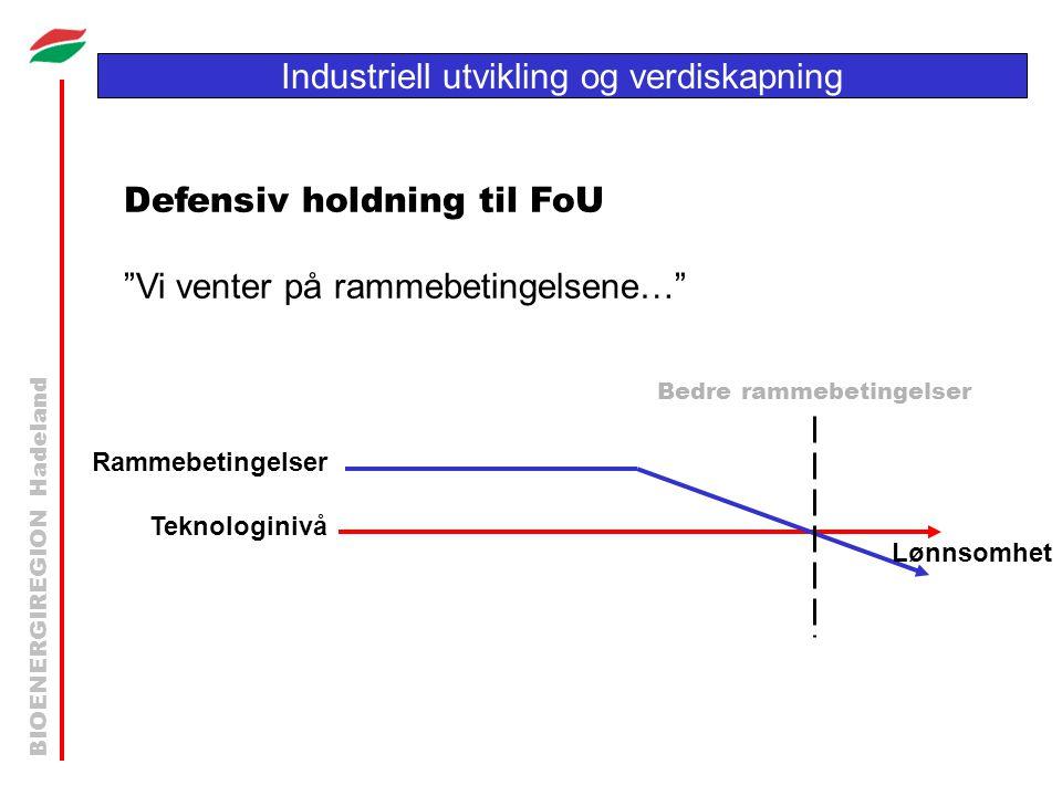 BIOENERGIREGION Hadeland Industriell utvikling og verdiskapning Defensiv holdning til FoU Vi venter på rammebetingelsene… Rammebetingelser Teknologinivå Lønnsomhet Bedre rammebetingelser