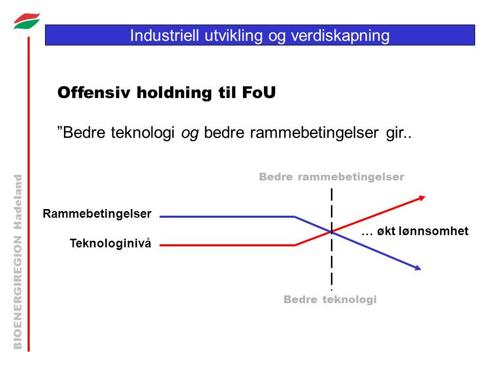 BIOENERGIREGION Hadeland Industriell utvikling og verdiskapning Offensiv holdning til FoU Bedre teknologi og bedre rammebetingelser gir..