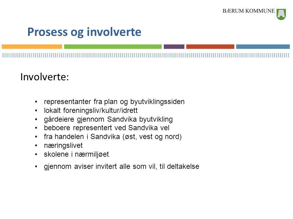 Prosess og involverte Involverte: •representanter fra plan og byutviklingssiden •lokalt foreningsliv/kultur/idrett •gårdeiere gjennom Sandvika byutvik