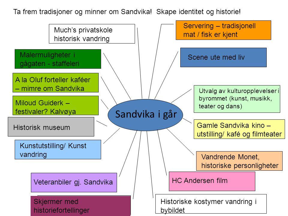 Sandvika i går Scene ute med liv Utvalg av kulturopplevelser i byrommet (kunst, musikk, teater og dans) Gamle Sandvika kino – utstilling/ kafé og film
