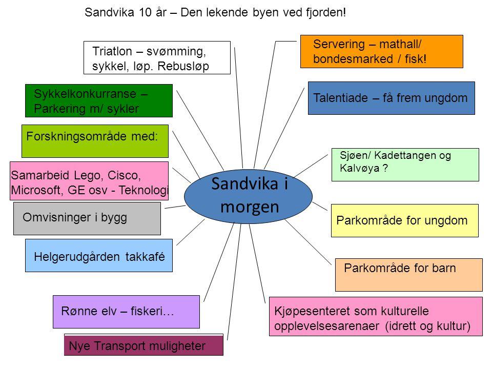 Sandvika i morgen Talentiade – få frem ungdom Sjøen/ Kadettangen og Kalvøya ? Parkområde for ungdom Triatlon – svømming, sykkel, løp. Rebusløp Helgeru