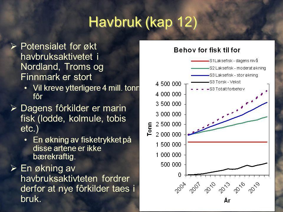 Havbruk (kap 12)  Potensialet for økt havbruksaktivetet i Nordland, Troms og Finnmark er stort •Vil kreve ytterligere 4 mill.