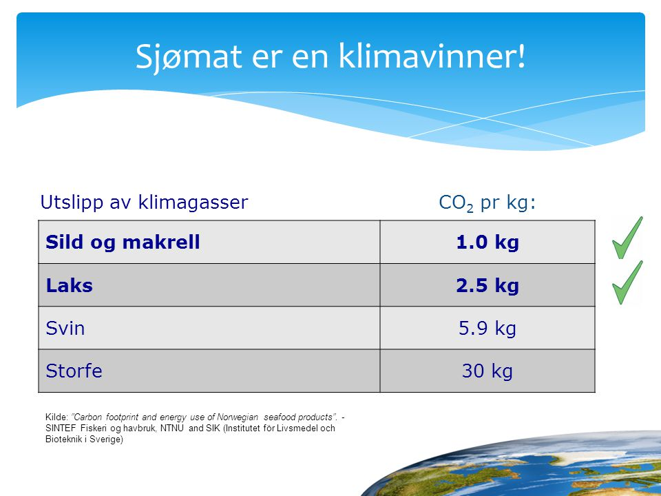 "Sild og makrell1.0 kg Laks2.5 kg Svin5.9 kg Storfe30 kg CO 2 pr kg: Kilde: ""Carbon footprint and energy use of Norwegian seafood products"". - SINTEF F"