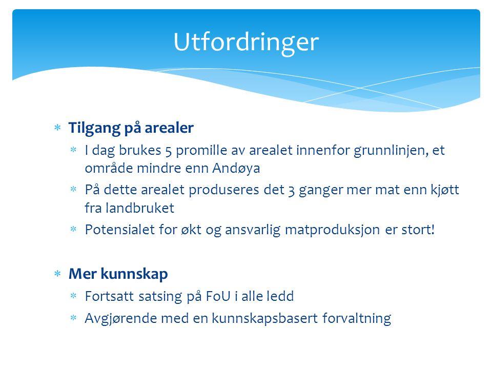  Tilgang på arealer  I dag brukes 5 promille av arealet innenfor grunnlinjen, et område mindre enn Andøya  På dette arealet produseres det 3 ganger