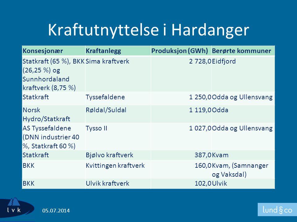 Kraftutnyttelse i Hardanger KonsesjonærKraftanleggProduksjon (GWh)Berørte kommuner Statkraft (65 %), BKK (26,25 %) og Sunnhordaland kraftverk (8,75 %)