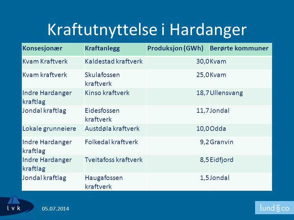 Kraftutnyttelse i Hardanger KonsesjonærKraftanleggProduksjon (GWh)Berørte kommuner Kvam KraftverkKaldestad kraftverk30,0Kvam Kvam kraftverkSkulafossen