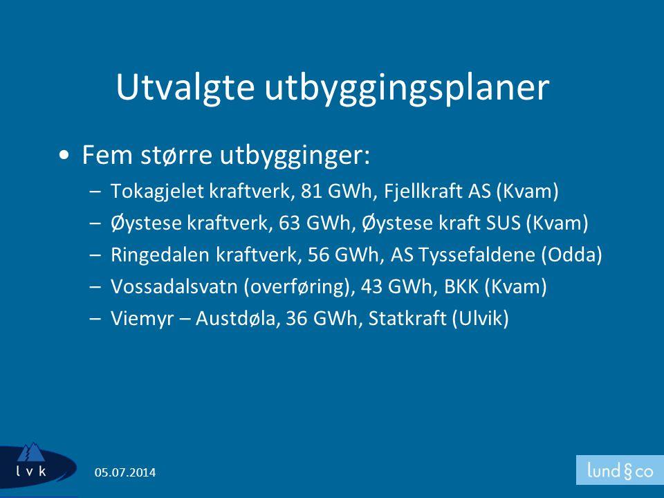 Utvalgte utbyggingsplaner •Fem større utbygginger: –Tokagjelet kraftverk, 81 GWh, Fjellkraft AS (Kvam) –Øystese kraftverk, 63 GWh, Øystese kraft SUS (