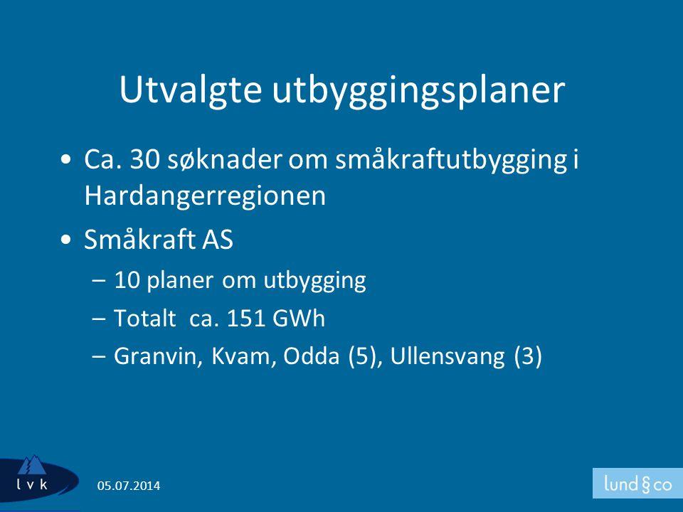 Utvalgte utbyggingsplaner •Ca. 30 søknader om småkraftutbygging i Hardangerregionen •Småkraft AS –10 planer om utbygging –Totalt ca. 151 GWh –Granvin,