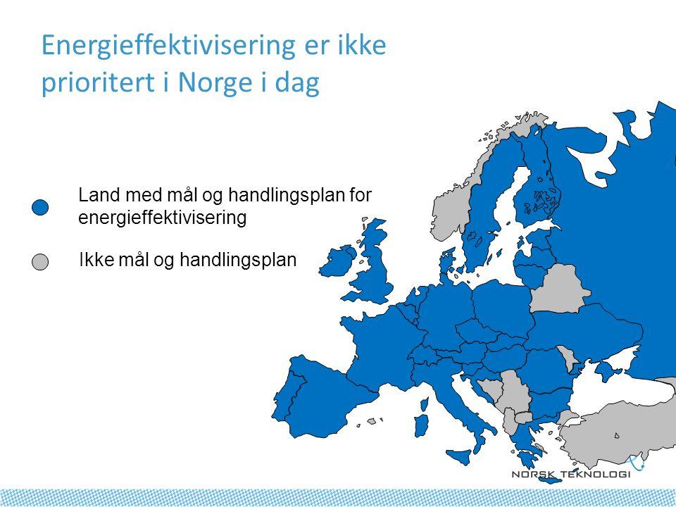 Land med mål og handlingsplan for energieffektivisering Ikke mål og handlingsplan Energieffektivisering er ikke prioritert i Norge i dag