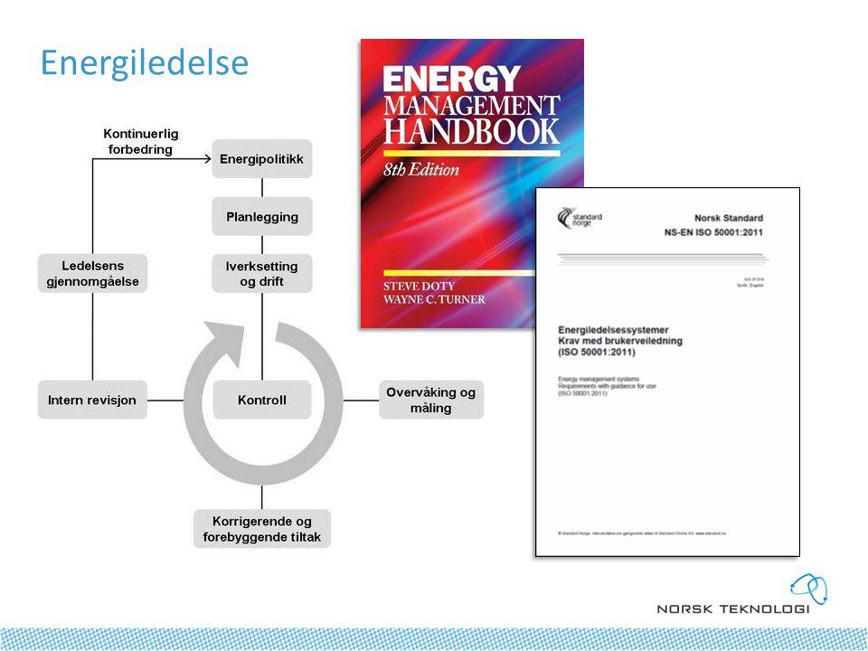 Energiledelse