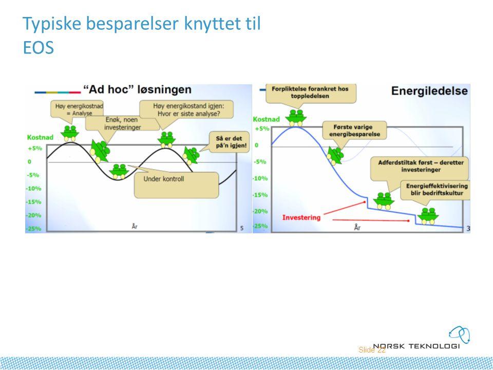Typiske besparelser knyttet til EOS Slide 22