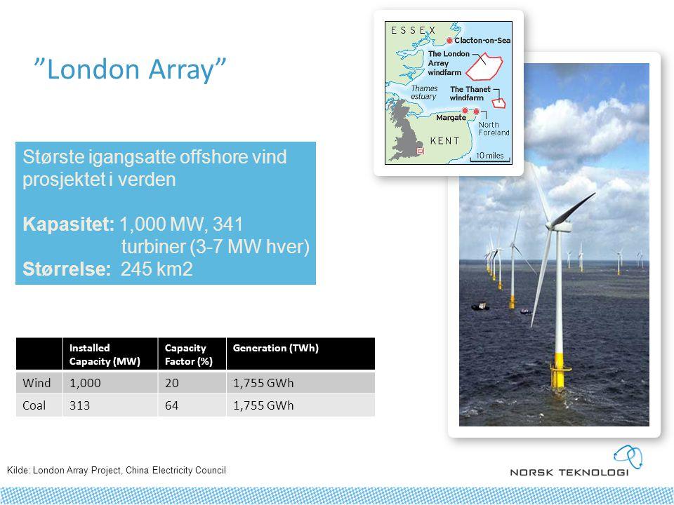 London Array Største igangsatte offshore vind prosjektet i verden Kapasitet: 1,000 MW, 341 turbiner (3-7 MW hver) Størrelse: 245 km2 Installed Capacity (MW) Capacity Factor (%) Generation (TWh) Wind1,000201,755 GWh Coal313641,755 GWh Kilde: London Array Project, China Electricity Council