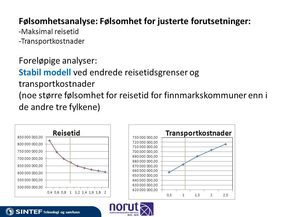 Teknologi og samfunn Følsomhetsanalyse: Følsomhet for justerte forutsetninger: -Maksimal reisetid -Transportkostnader Foreløpige analyser: Stabil mode