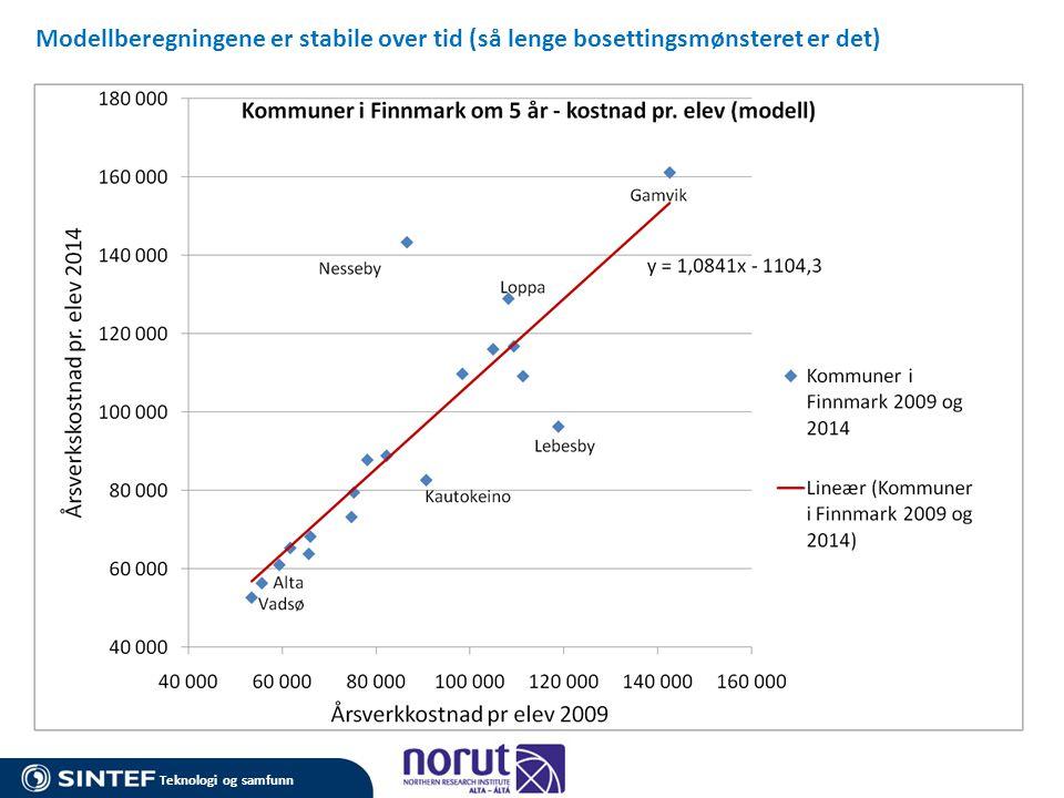 Teknologi og samfunn Modellberegningene er stabile over tid (så lenge bosettingsmønsteret er det)