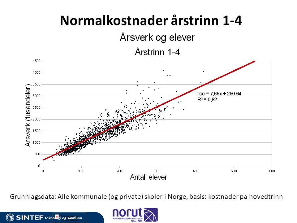 Teknologi og samfunn Normalkostnader årstrinn 1-4 Grunnlagsdata: Alle kommunale (og private) skoler i Norge, basis: kostnader på hovedtrinn