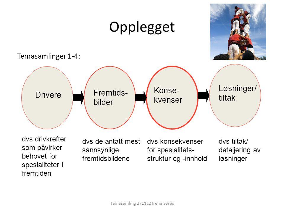 Temasamling 271112 Irene Sørås Opplegget Temasamlinger 1-4: Drivere Fremtids- bilder Konse- kvenser Løsninger/ tiltak dvs drivkrefter som påvirker beh