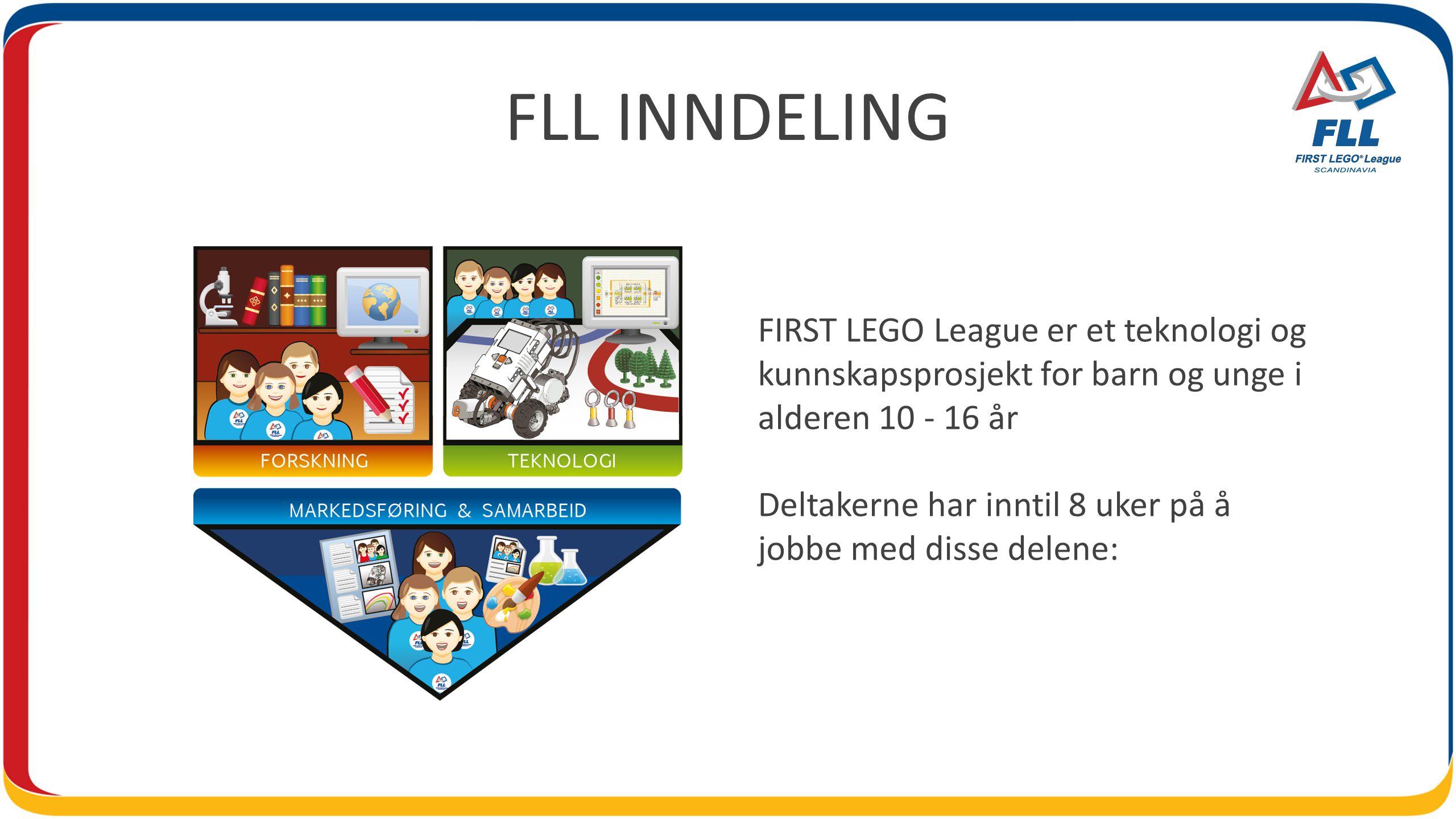 FLL INNDELING FIRST LEGO League er et teknologi og kunnskapsprosjekt for barn og unge i alderen 10 - 16 år Deltakerne har inntil 8 uker på å jobbe med disse delene: