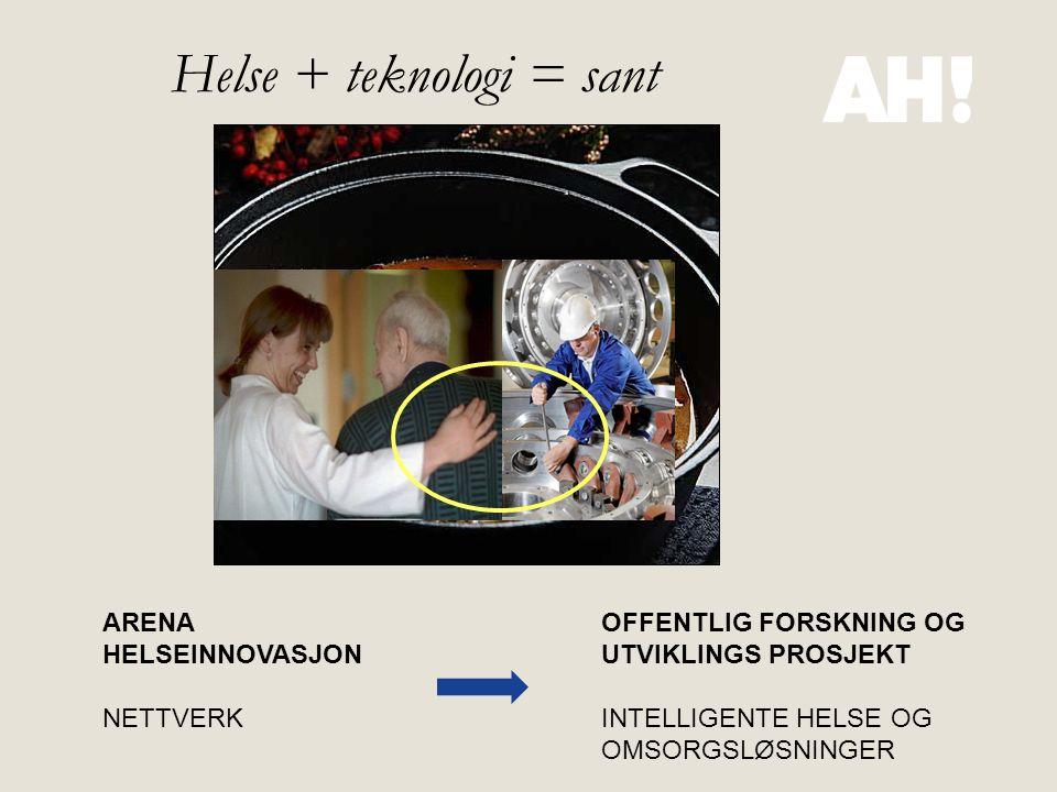 ARENA HELSEINNOVASJON NETTVERK Helse + teknologi = sant OFFENTLIG FORSKNING OG UTVIKLINGS PROSJEKT INTELLIGENTE HELSE OG OMSORGSLØSNINGER