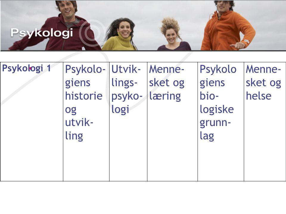 Psykologi 1 Psykolo- giens historie og utvik- ling Utvik- lings- psyko- logi Menne- sket og læring Psykolo giens bio- logiske grunn- lag Menne- sket og helse