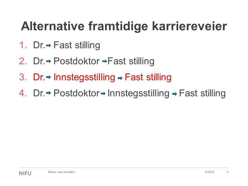 Alternative framtidige karriereveier 1.Dr. Fast stilling 2.Dr. Postdoktor Fast stilling 3.Dr. Innstegsstilling Fast stilling 4.Dr. Postdoktor Innstegs