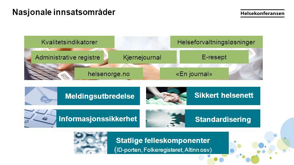 Nasjonale innsatsområder Meldingsutbredelse Sikkert helsenett Standardisering Informasjonssikkerhet Statlige felleskomponenter ( ID-porten, Folkeregis