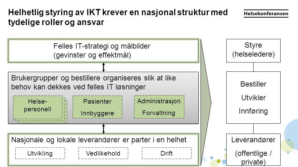 Helhetlig styring av IKT krever en nasjonal struktur med tydelige roller og ansvar Brukergrupper og bestillere organiseres slik at like behov kan dekk