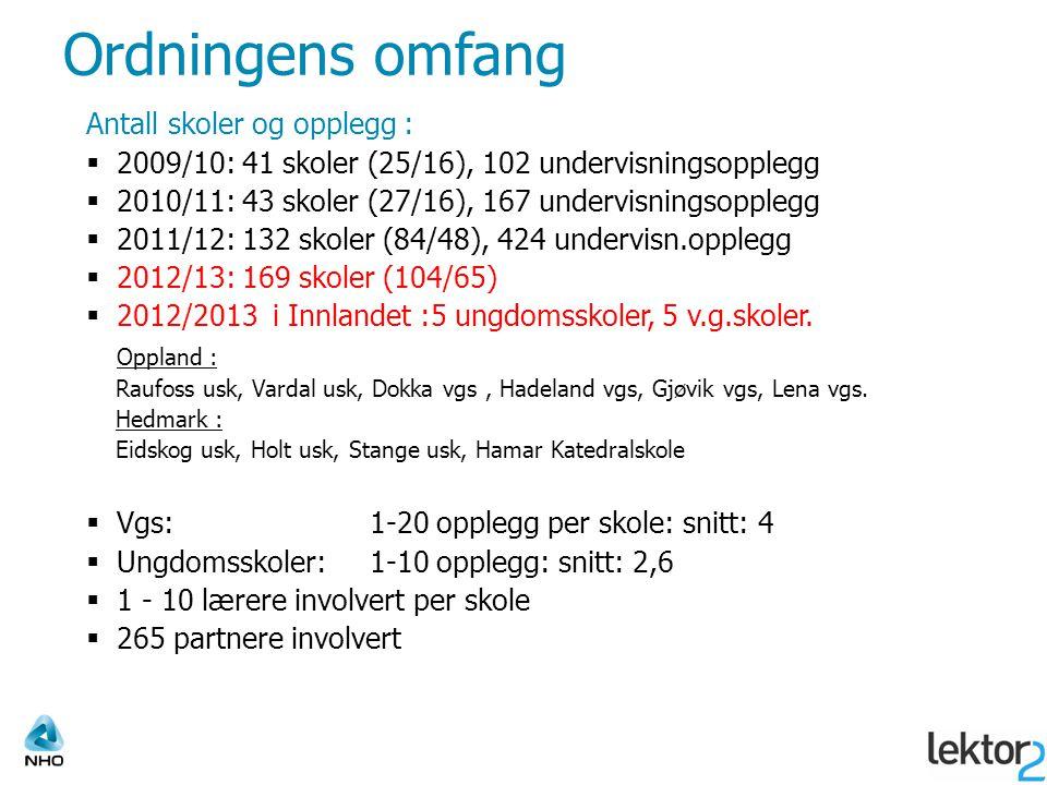 Ordningens omfang Antall skoler og opplegg :  2009/10: 41 skoler (25/16), 102 undervisningsopplegg  2010/11: 43 skoler (27/16), 167 undervisningsopplegg  2011/12: 132 skoler (84/48), 424 undervisn.opplegg  2012/13: 169 skoler (104/65)  2012/2013 i Innlandet :5 ungdomsskoler, 5 v.g.skoler.