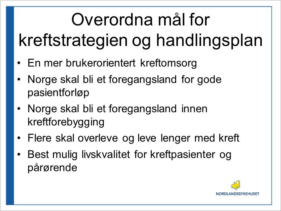 Overordna mål for kreftstrategien og handlingsplan •En mer brukerorientert kreftomsorg •Norge skal bli et foregangsland for gode pasientforløp •Norge