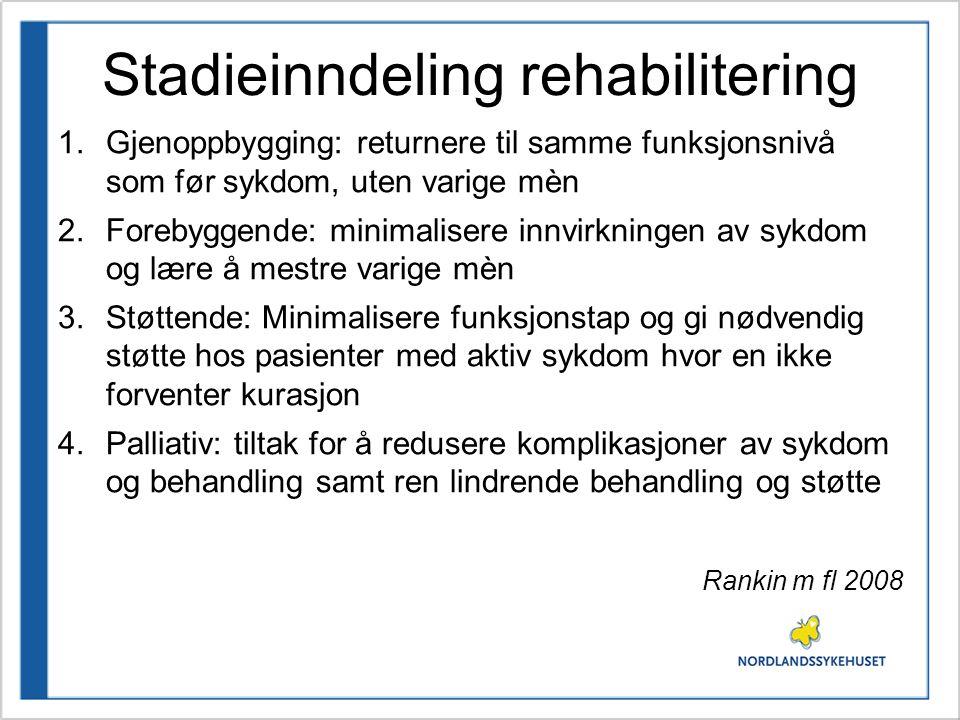 Stadieinndeling rehabilitering 1.Gjenoppbygging: returnere til samme funksjonsnivå som før sykdom, uten varige mèn 2.Forebyggende: minimalisere innvir