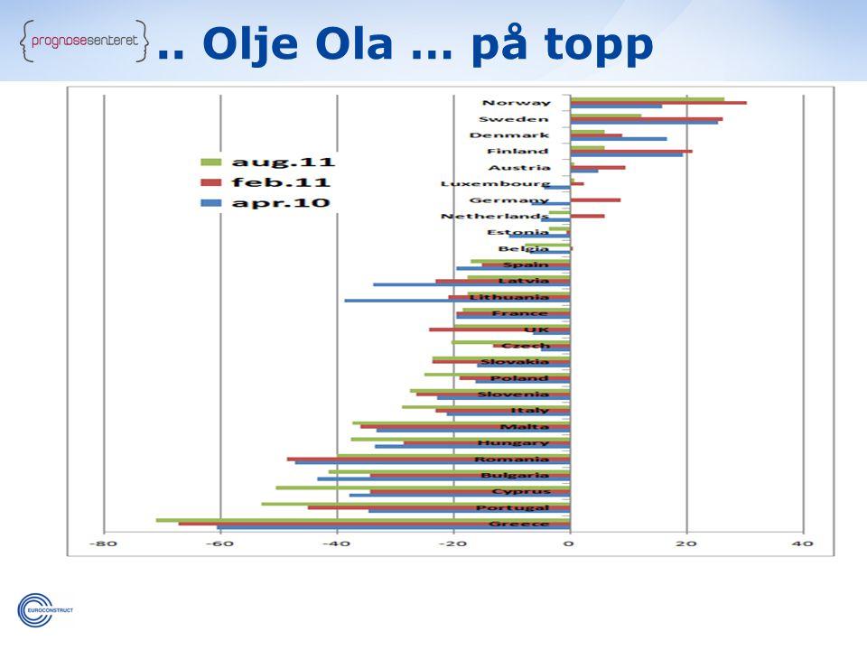 .. Olje Ola … på topp