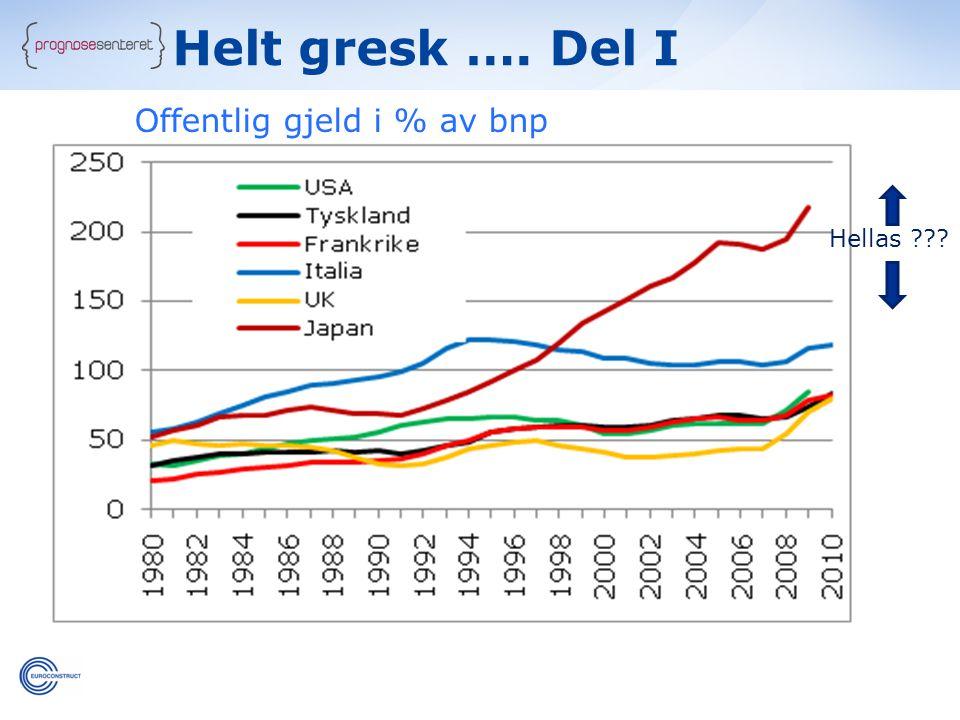 c c Offentlig gjeld i % av bnp Hellas ??? Helt gresk …. Del I