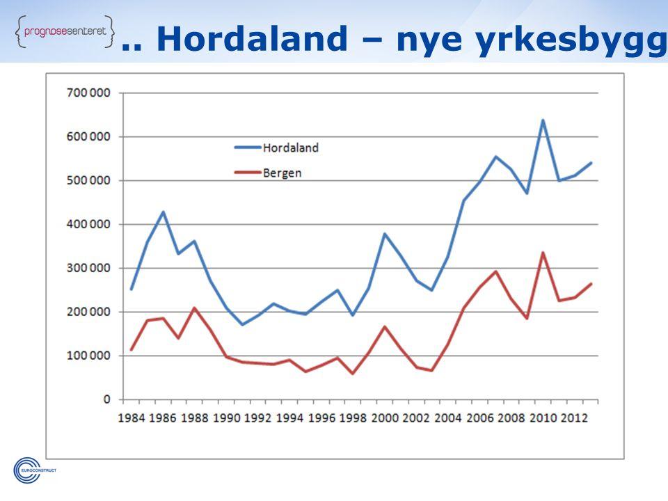 .. Hordaland – nye yrkesbygg
