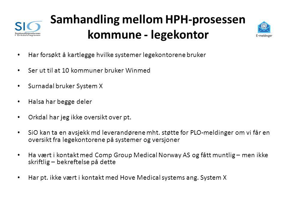 Samhandling mellom HPH-prosessen kommune - legekontor • Har forsøkt å kartlegge hvilke systemer legekontorene bruker • Ser ut til at 10 kommuner bruke