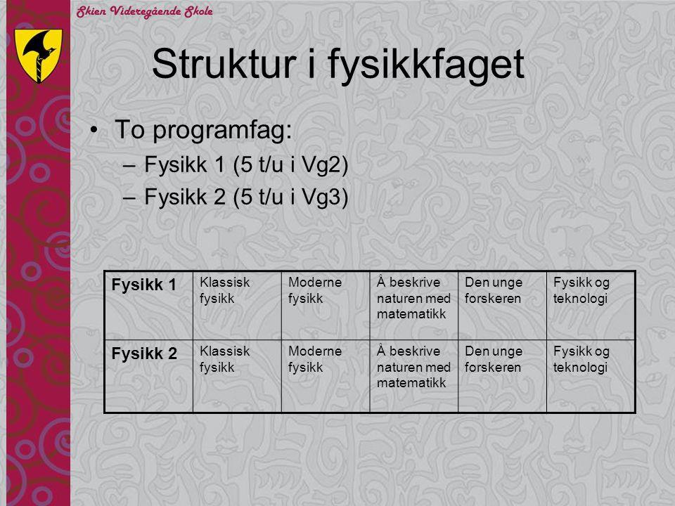 Struktur i fysikkfaget •To programfag: –Fysikk 1 (5 t/u i Vg2) –Fysikk 2 (5 t/u i Vg3) Fysikk 1 Klassisk fysikk Moderne fysikk Å beskrive naturen med