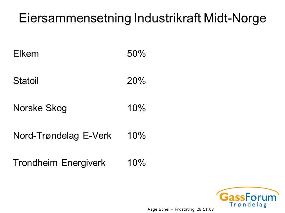 Aage Schei – Frostating 28.11.03 Eiersammensetning Industrikraft Midt-Norge Elkem50% Statoil20% Norske Skog10% Nord-Trøndelag E-Verk10% Trondheim Ener