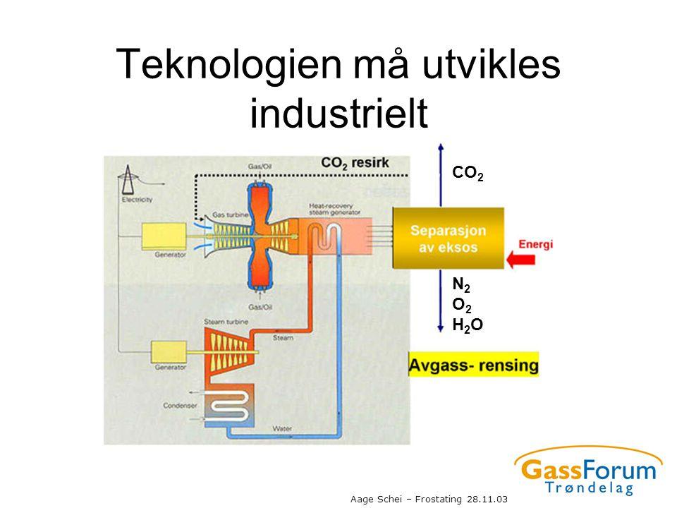 Aage Schei – Frostating 28.11.03 Teknologien må utvikles industrielt CO 2 N2O2H2ON2O2H2O