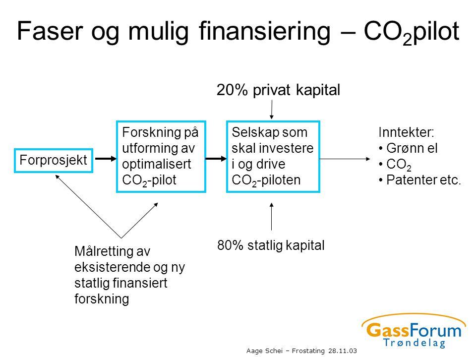 Aage Schei – Frostating 28.11.03 Faser og mulig finansiering – CO 2 pilot Forprosjekt Forskning på utforming av optimalisert CO 2 -pilot Selskap som s