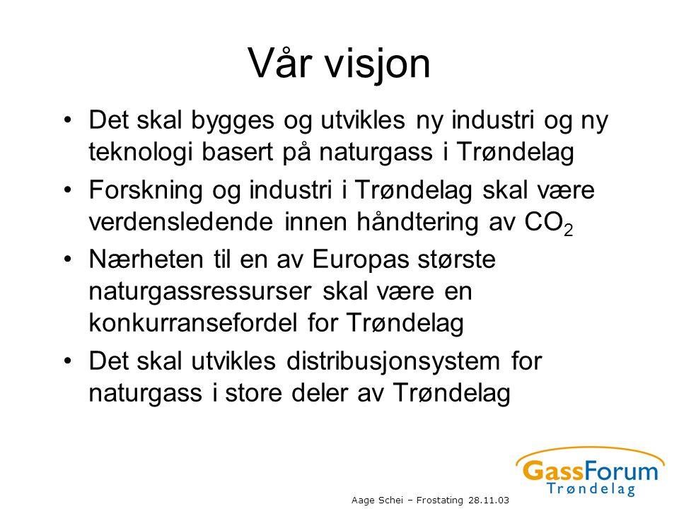 Aage Schei – Frostating 28.11.03 Vår visjon •Det skal bygges og utvikles ny industri og ny teknologi basert på naturgass i Trøndelag •Forskning og ind