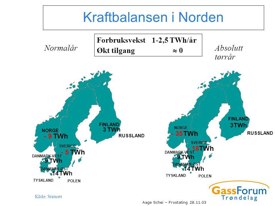 Aage Schei – Frostating 28.11.03 Kraftbalansen i Norden Kilde: Statnett Forbruksvekst1-2,5 TWh/år Økt tilgang  0 Absolutt tørrår 3TWh - 35 TWh - 18 T