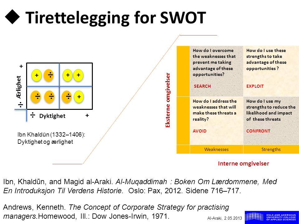  Tirettelegging for SWOT Al-Araki, 2.05.2013 Ibn Khaldūn (1332–1406): Dyktighet og ærlighet Andrews, Kenneth. The Concept of Corporate Strategy for p
